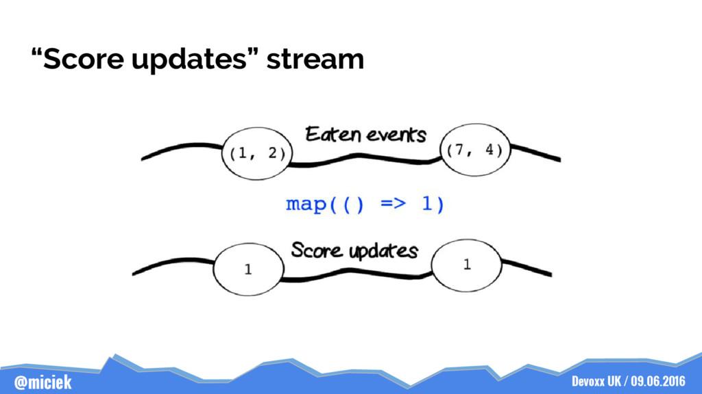 "Devoxx UK / 09.06.2016 @miciek ""Score updates"" ..."