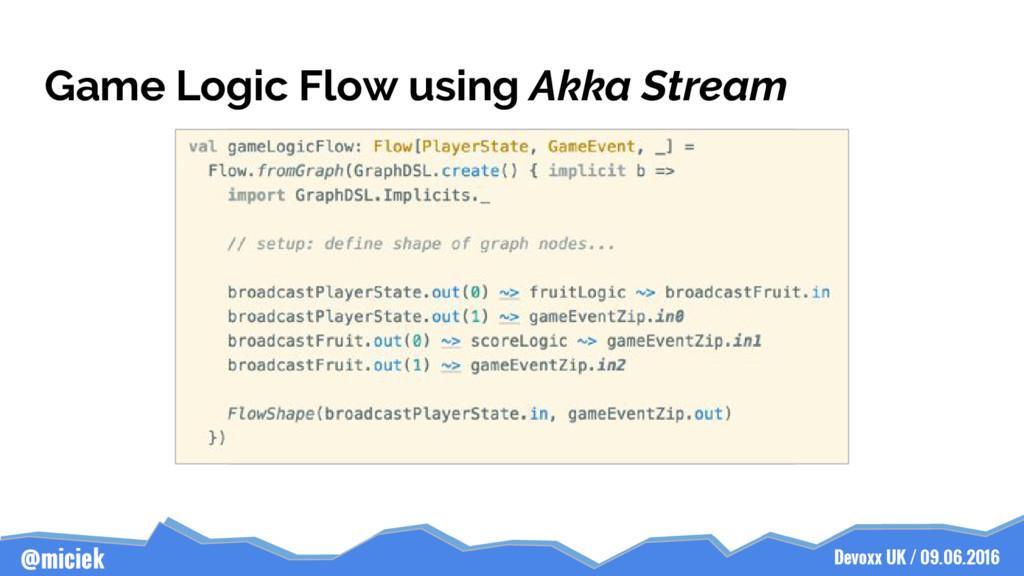 Devoxx UK / 09.06.2016 @miciek Game Logic Flow ...