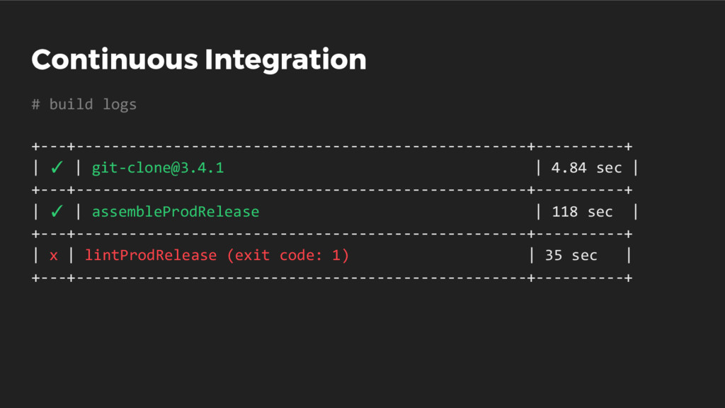 Continuous Integration # build logs +---+------...
