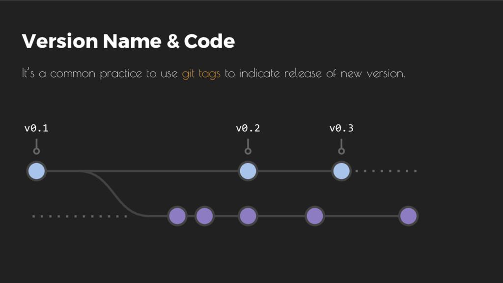 Version Name & Code v0.1 v0.2 v0.3 It's a commo...