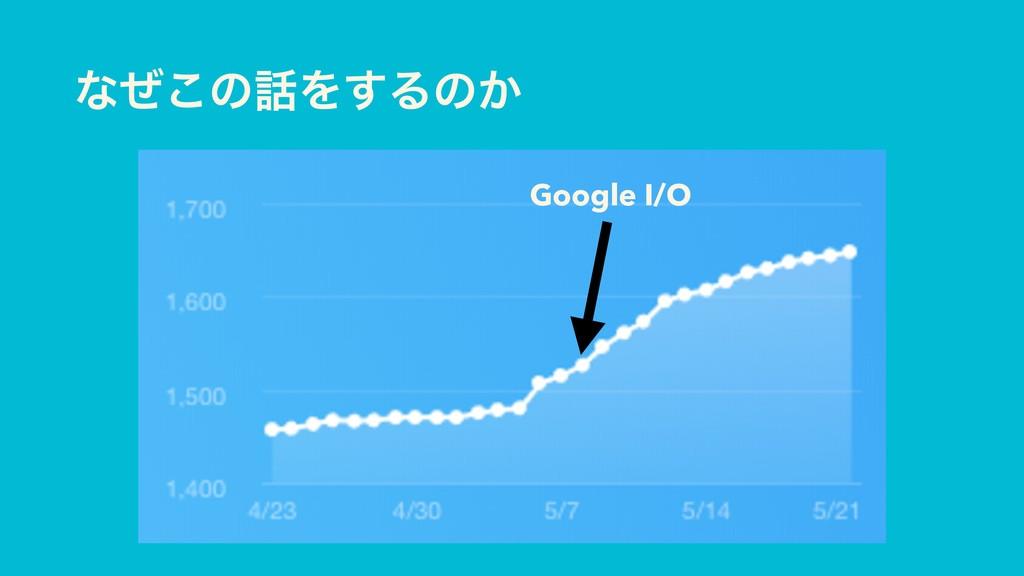 ͳͥ͜ͷΛ͢Δͷ͔ Google I/O