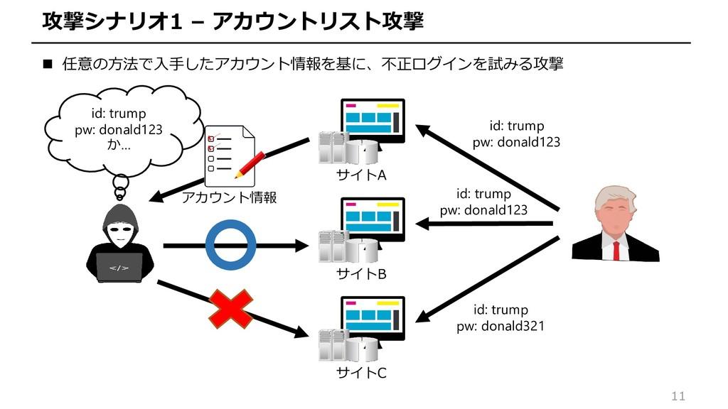 11 攻撃シナリオ1 – アカウントリスト攻撃  任意の方法で入手したアカウント情報を基に、...