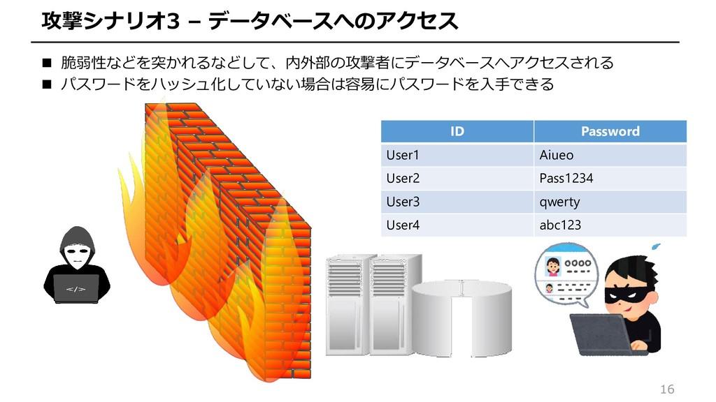 16 攻撃シナリオ3 – データベースへのアクセス  脆弱性などを突かれるなどして、内外部の...
