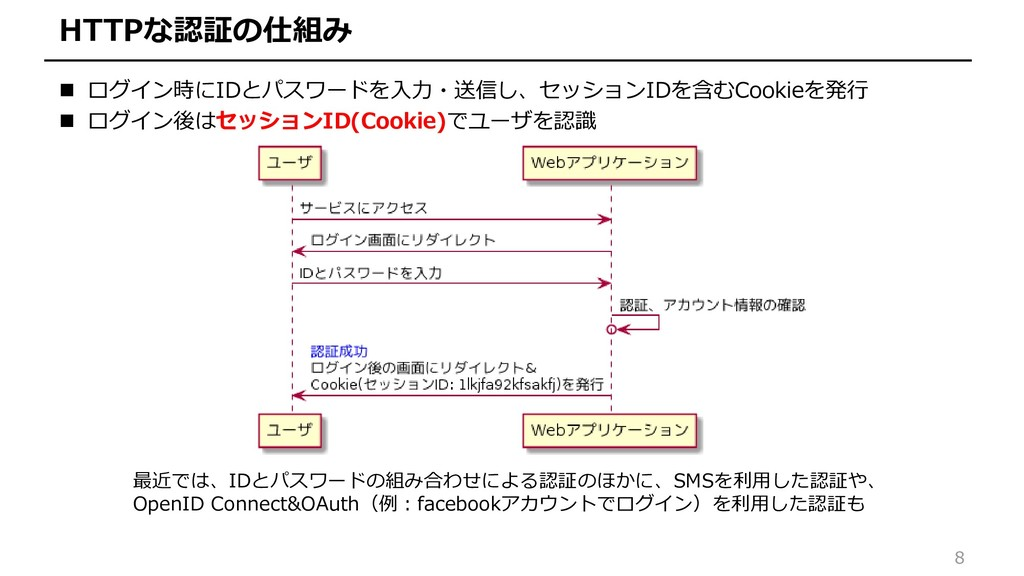 8 HTTPな認証の仕組み  ログイン時にIDとパスワードを入力・送信し、セッションIDを含...