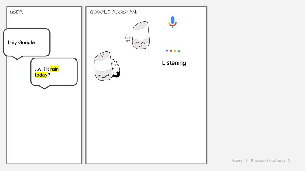 Google | Proprietary & Confidential 31 GOOGLE A...