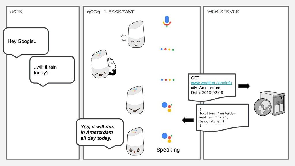 Google | Proprietary & Confidential 34 GOOGLE A...