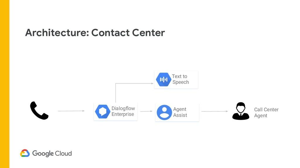 Architecture: Contact Center Dialogflow Enterpri...