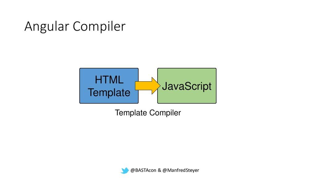 @BASTAcon & @ManfredSteyer Angular Compiler HTM...