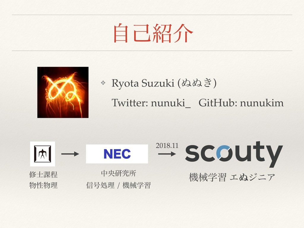 ࣗݾհ ❖ Ryota Suzuki (͵͵͖) Twitter: nunuki_ Git...