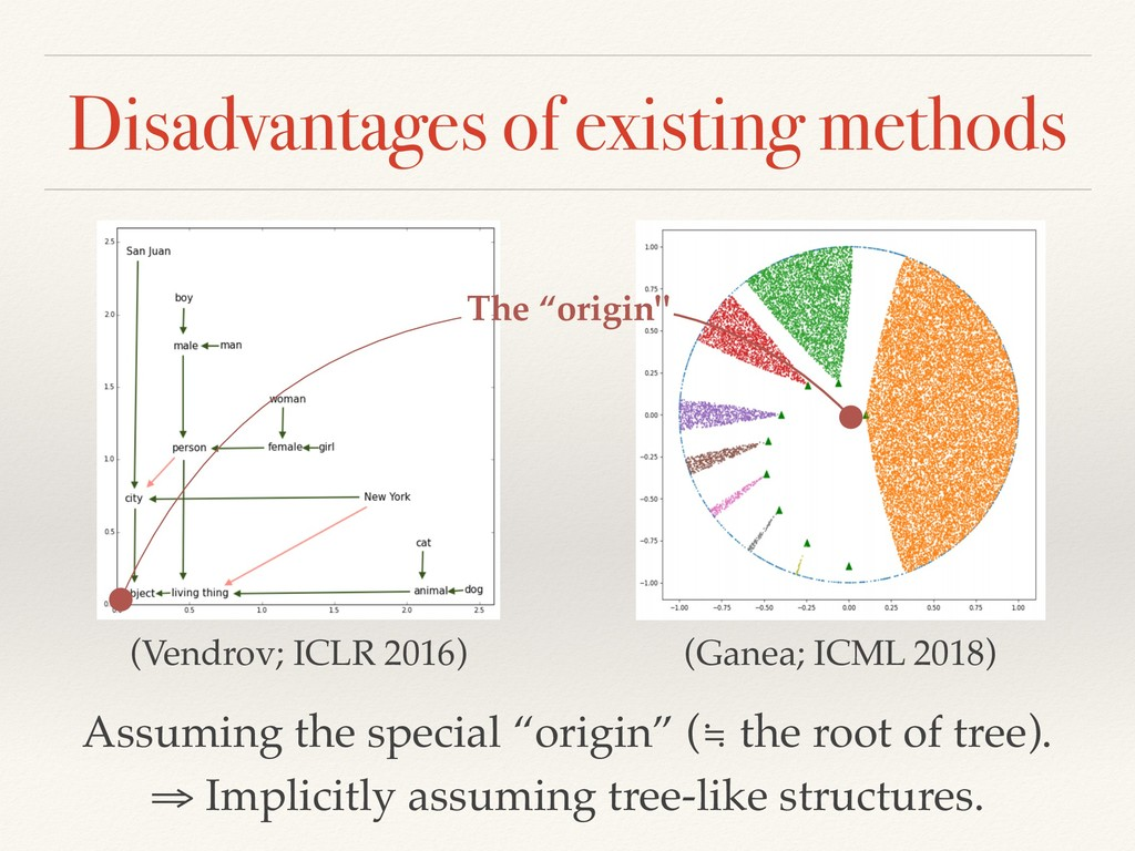 Disadvantages of existing methods (Vendrov; ICL...