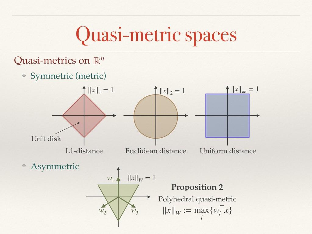 Quasi-metric spaces ❖ Symmetric (metric) Quasi-...