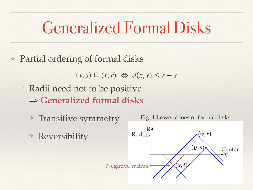 Generalized Formal Disks ❖ Partial ordering of ...