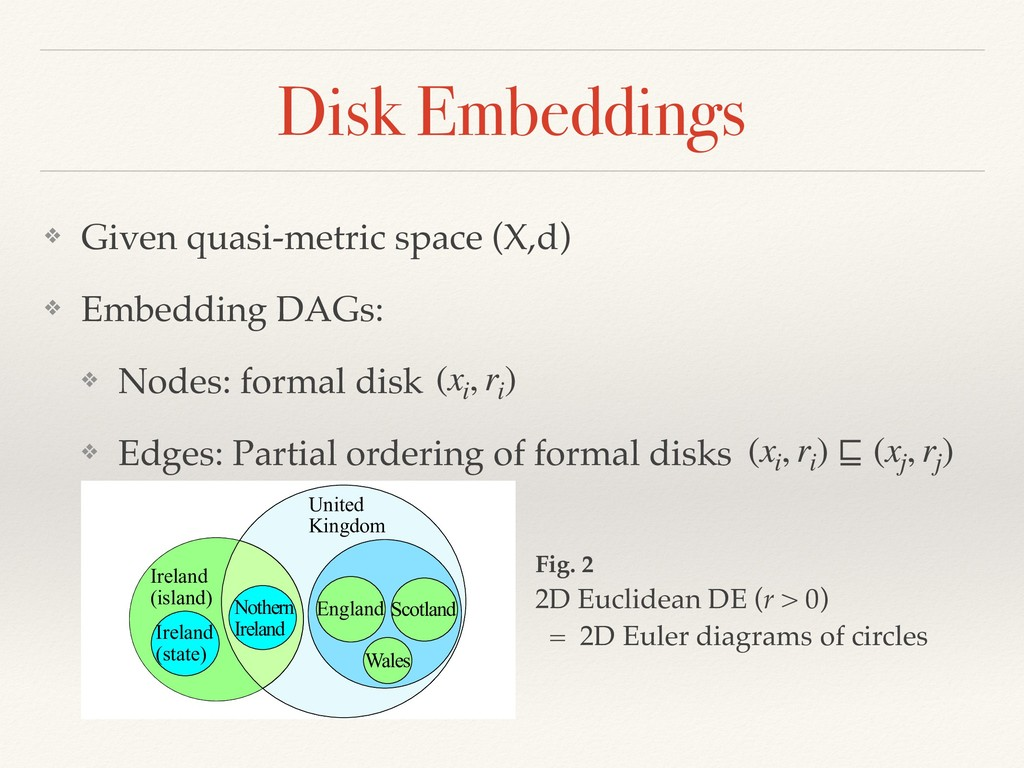 Disk Embeddings ❖ Given quasi-metric space (X,d...