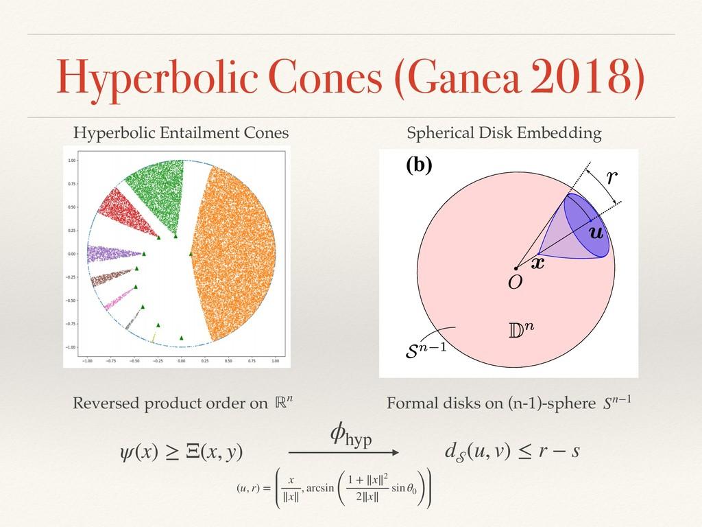 Hyperbolic Cones (Ganea 2018) Reversed product ...