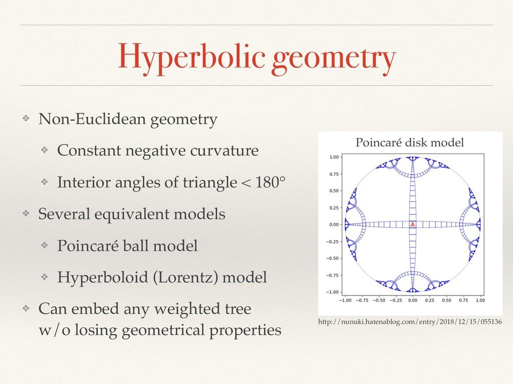 Hyperbolic geometry ❖ Non-Euclidean geometry ❖ ...