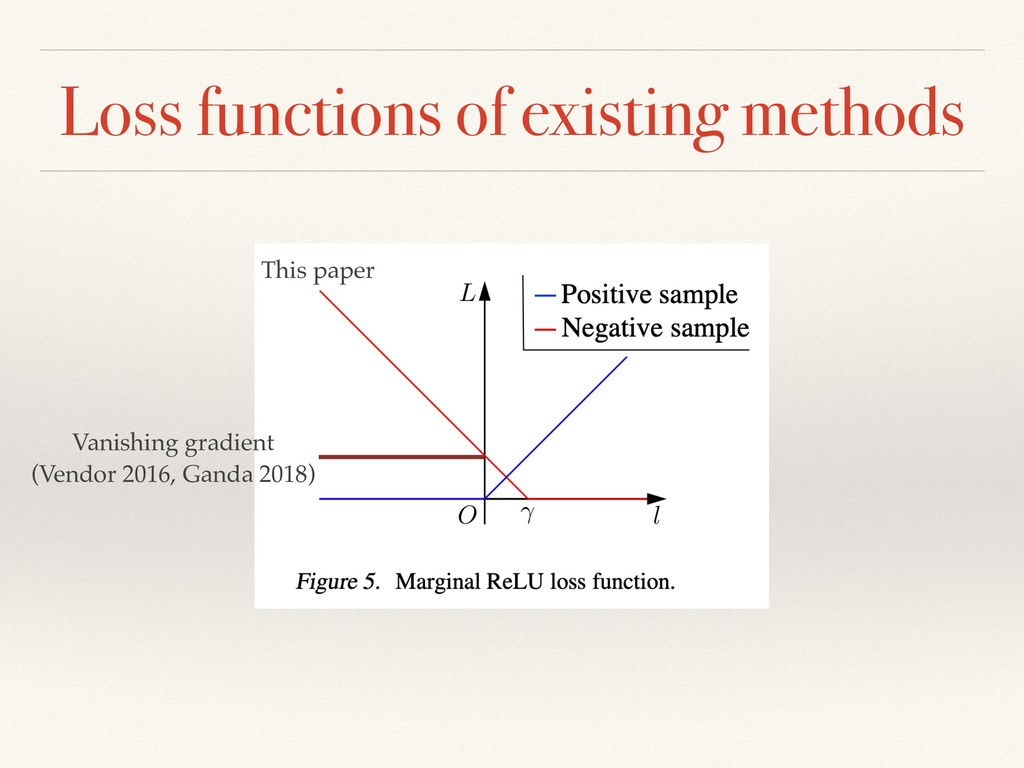 Loss functions of existing methods This paper V...