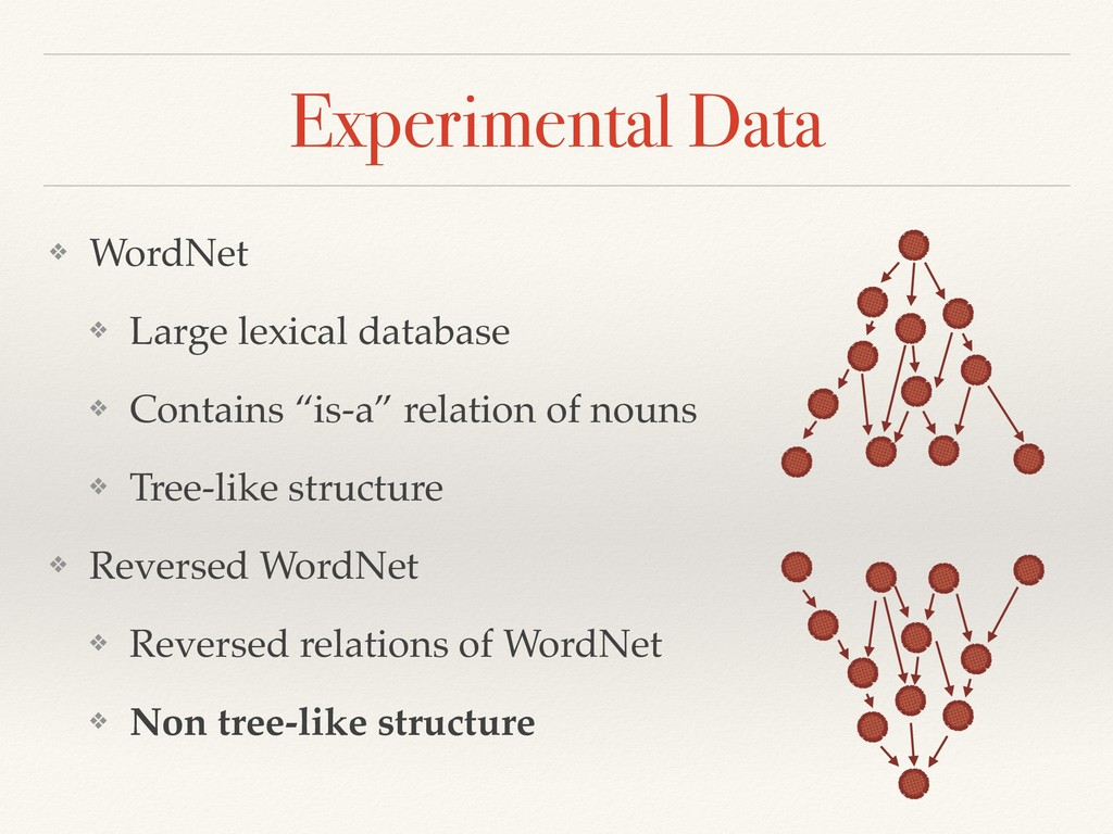 Experimental Data ❖ WordNet ❖ Large lexical dat...