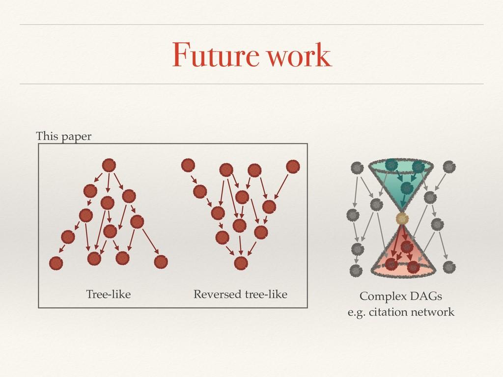 Future work This paper Tree-like Reversed tree-...