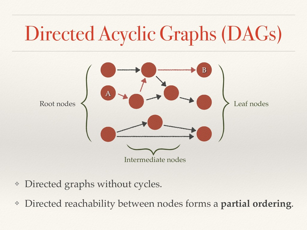 Directed Acyclic Graphs (DAGs) ❖ Directed graph...