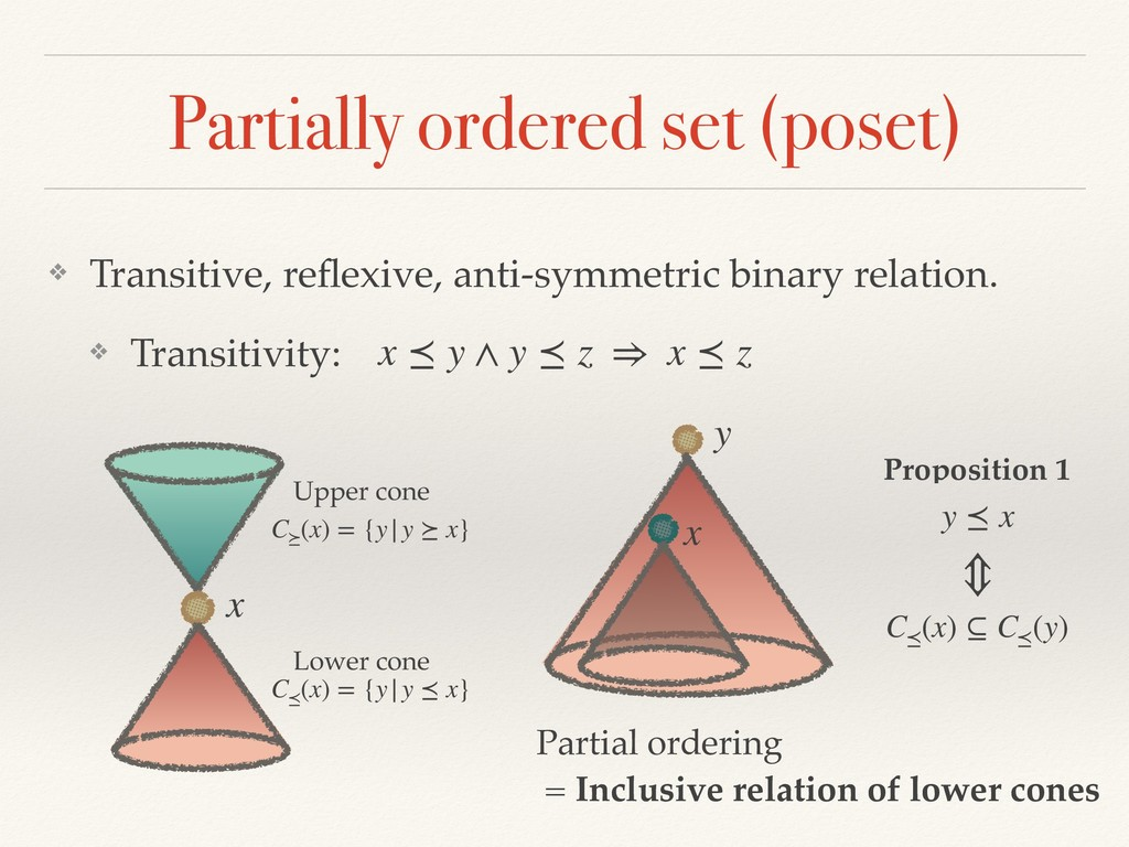 Partially ordered set (poset) ❖ Transitive, refl...