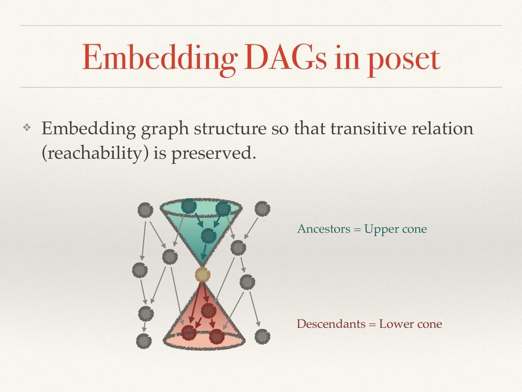 Embedding DAGs in poset ❖ Embedding graph struc...