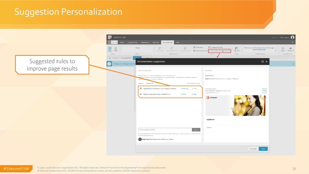 #SitecoreSYM 33 Suggestion Personalization © 20...