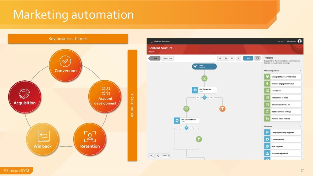 #SitecoreSYM 37 Marketing automation + Commerce...