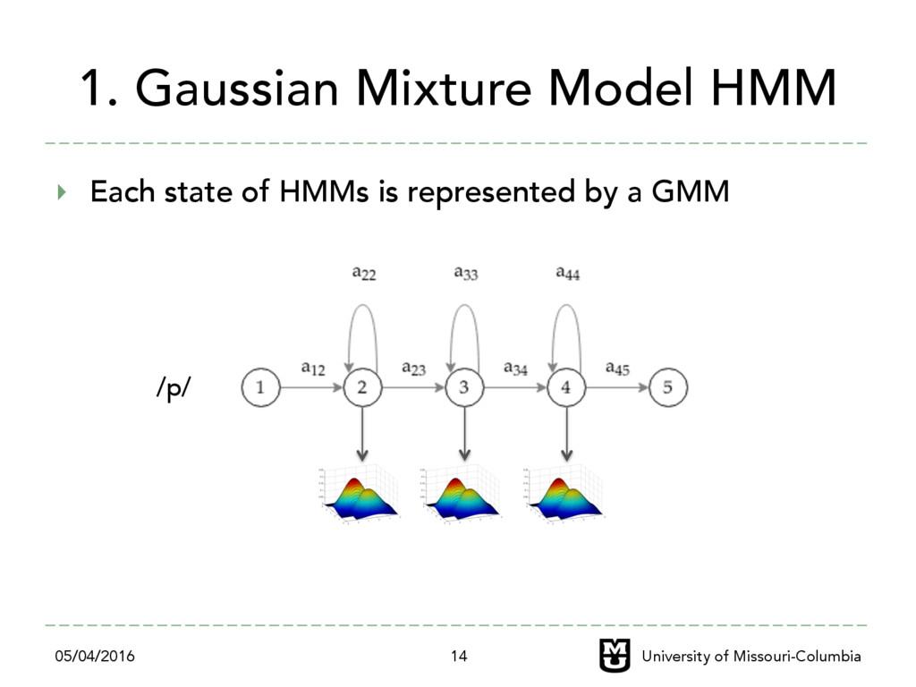 1. Gaussian Mixture Model HMM ‣ Each state of ...
