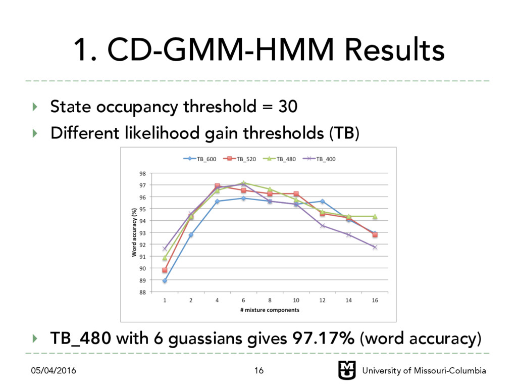 1. CD-GMM-HMM Results ‣ State occupancy thresh...