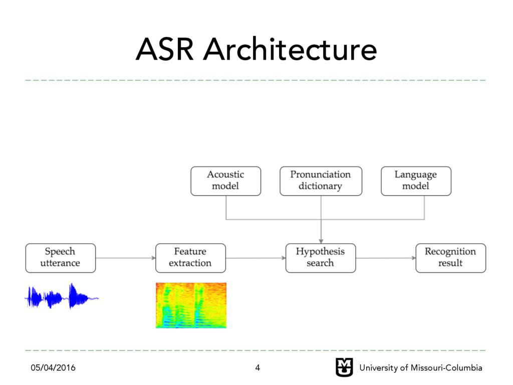 ASR Architecture 05/04/2016 University of Misso...