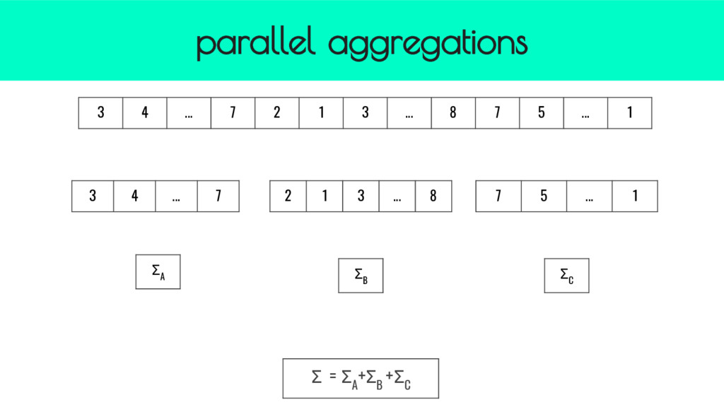 parallel aggregations 3 4 ... 7 2 1 3 ... 8 7 5...