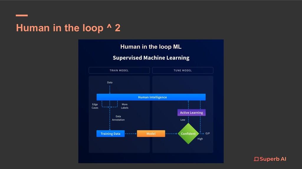 Human in the loop ^ 2 Human in the loop ML