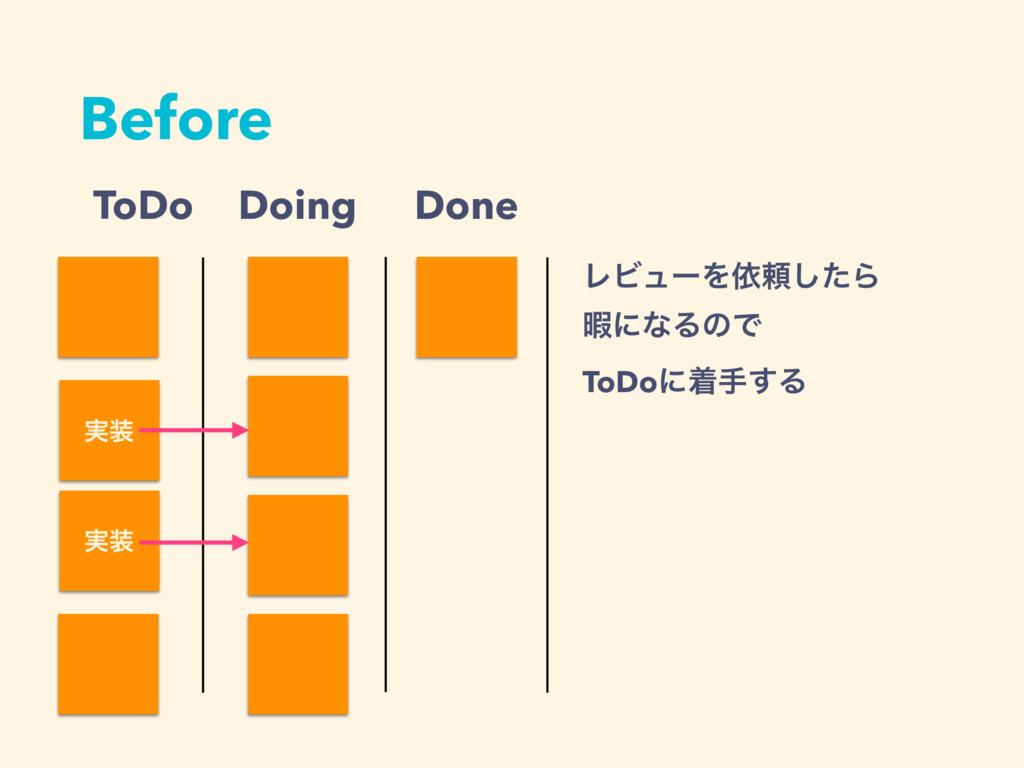 Before ToDo Doing Done ϨϏϡʔΛґཔͨ͠Β ՋʹͳΔͷͰ ToDoʹ...