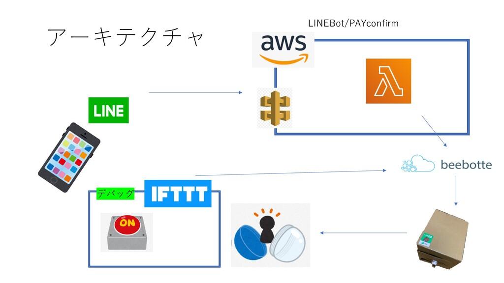 アーキテクチャ LINEBot/PAYconfirm デバッグ