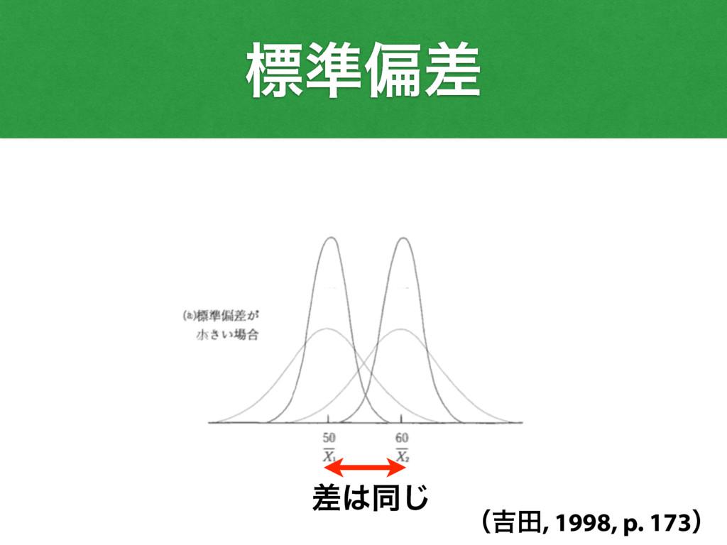 ʢ٢ా, 1998, p. 173ʣ ඪ४ภࠩ ࠩಉ͡