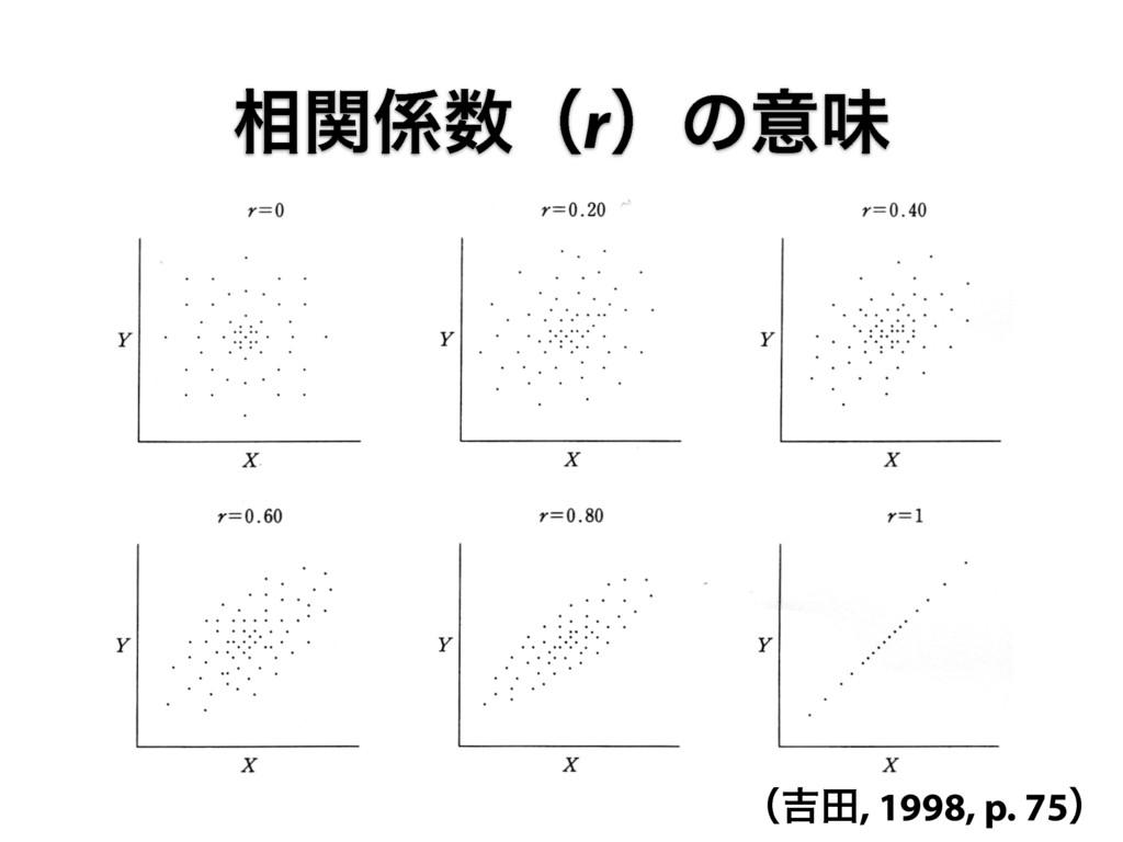 ʢ٢ా, 1998, p. 75ʣ ૬ؔʢrʣͷҙຯ