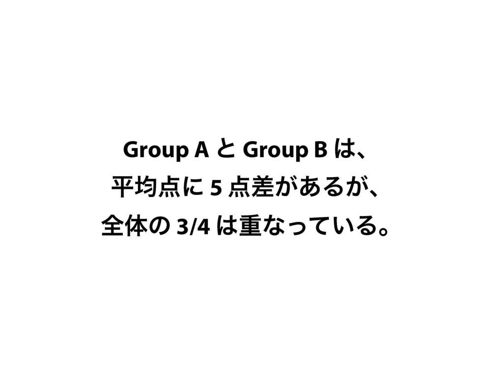 Group A ͱ Group B ɺ ฏۉʹ 5 ͕ࠩ͋Δ͕ɺ શମͷ 3/4 ॏͳ...
