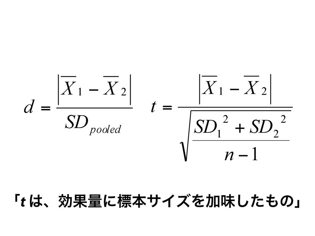 pooled SD X X d 2 1 − = 1 2 2 2 1 2 1 − + − = n...