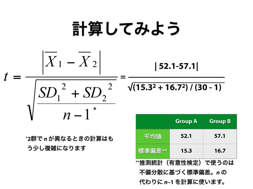 1 2 2 2 1 2 1 − + − = n SD SD X X t *2܈Ͱ n ͕ҟͳΔ...