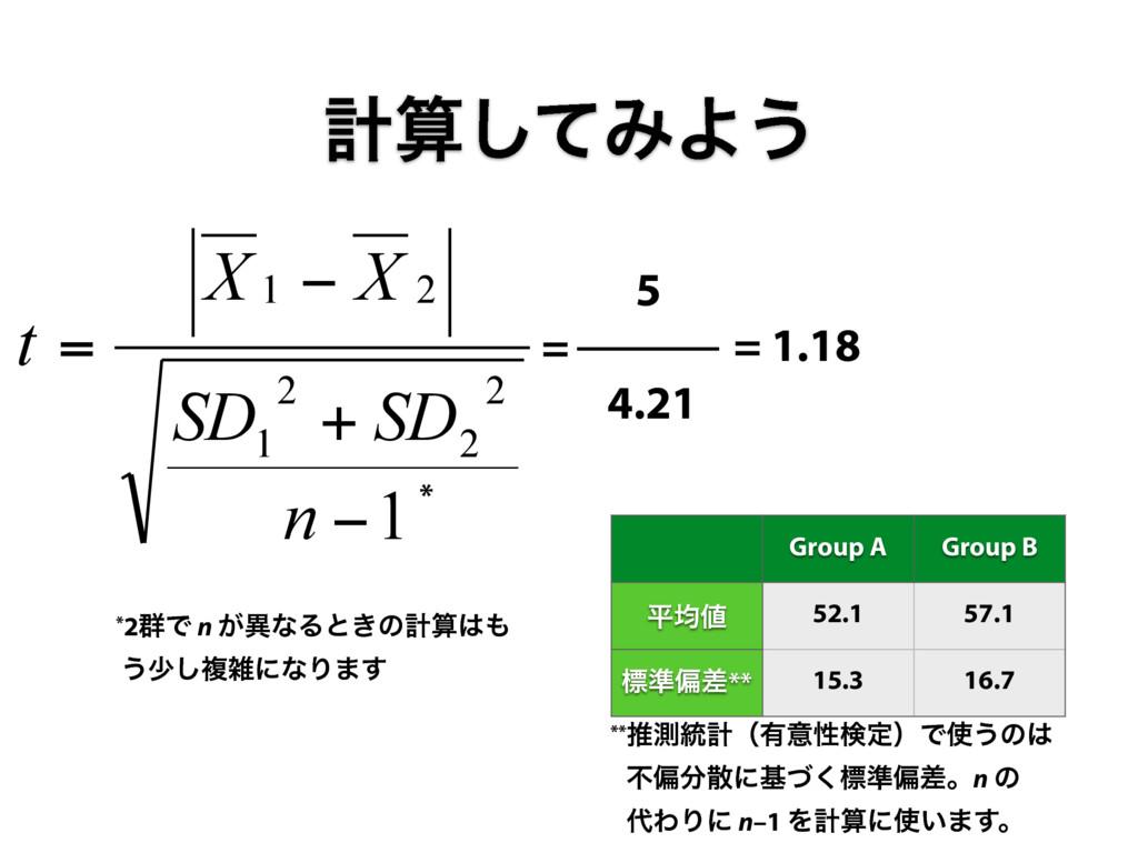1 2 2 2 1 2 1 − + − = n SD SD X X t * 5 = 4.21 ...