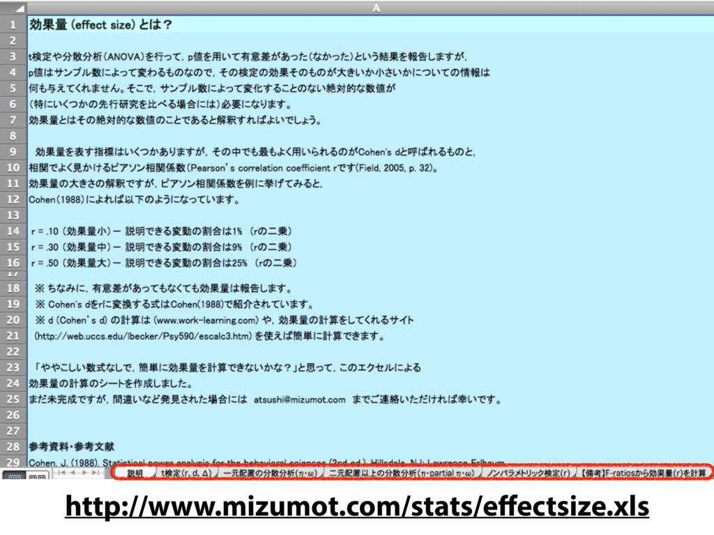 http://www.mizumot.com/stats/effectsize.xls
