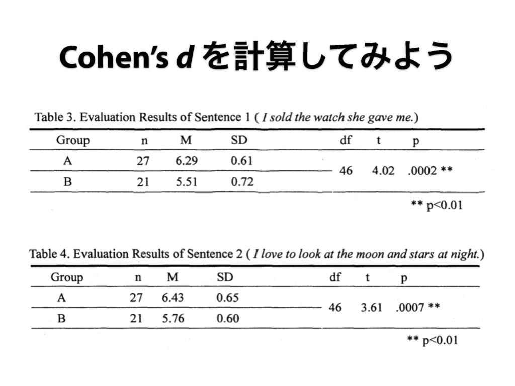 Cohen's d Λܭͯ͠ΈΑ͏