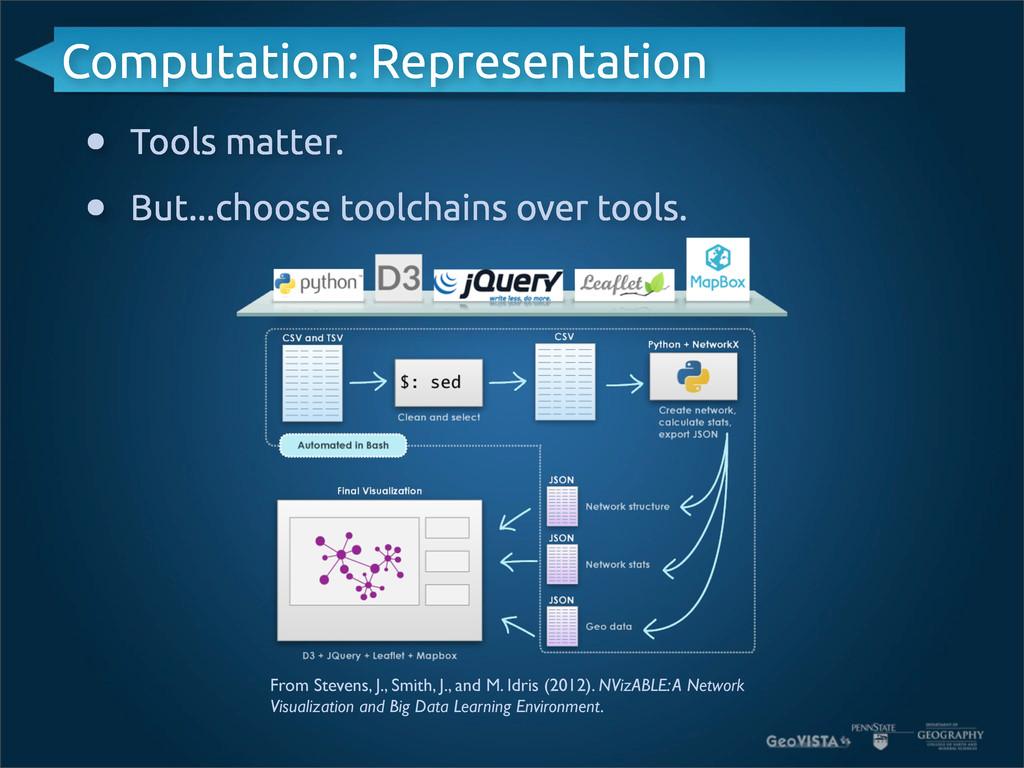 Computation: Representation • Tools matter. • B...
