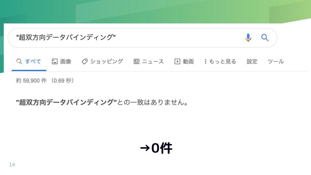 14 →0件