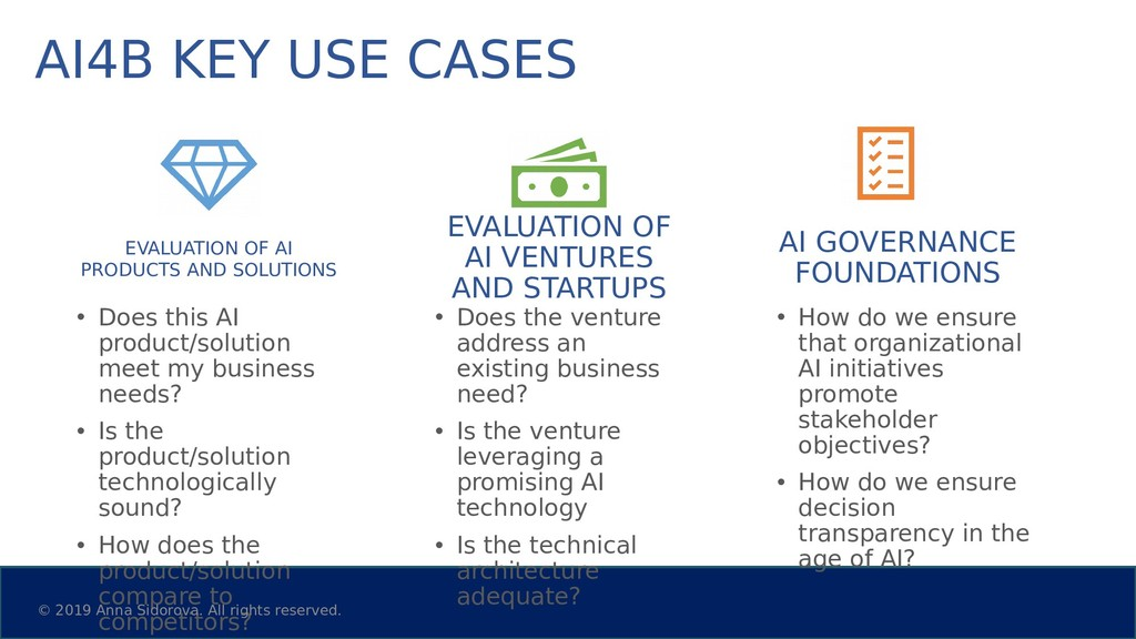 AI4B KEY USE CASES EVALUATION OF AI PRODUCTS AN...