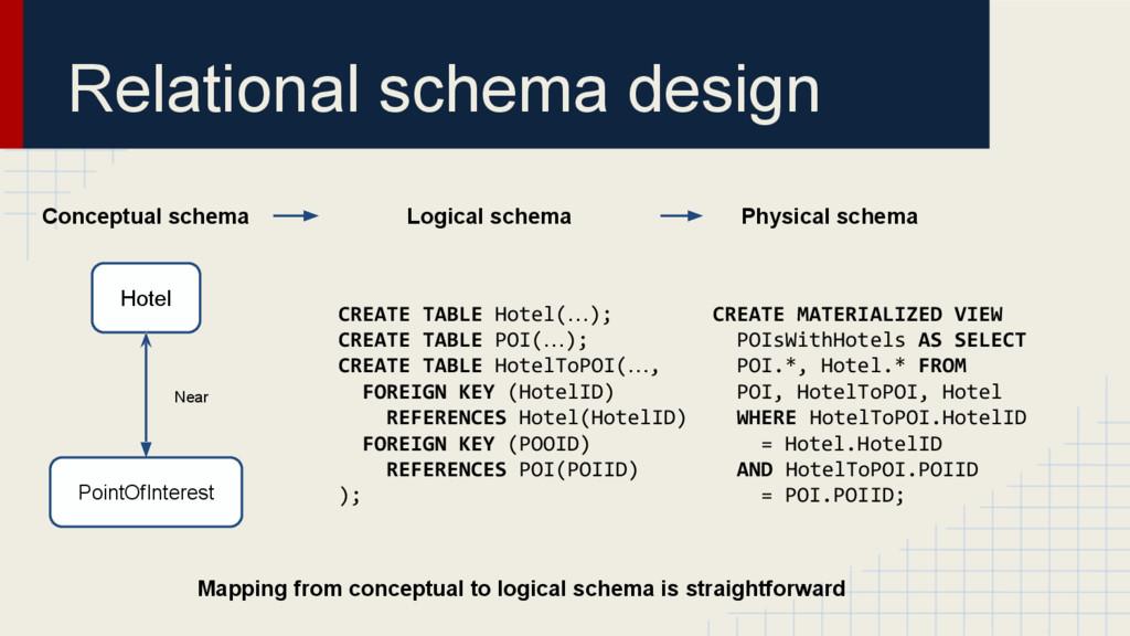 Relational schema design Conceptual schema Logi...