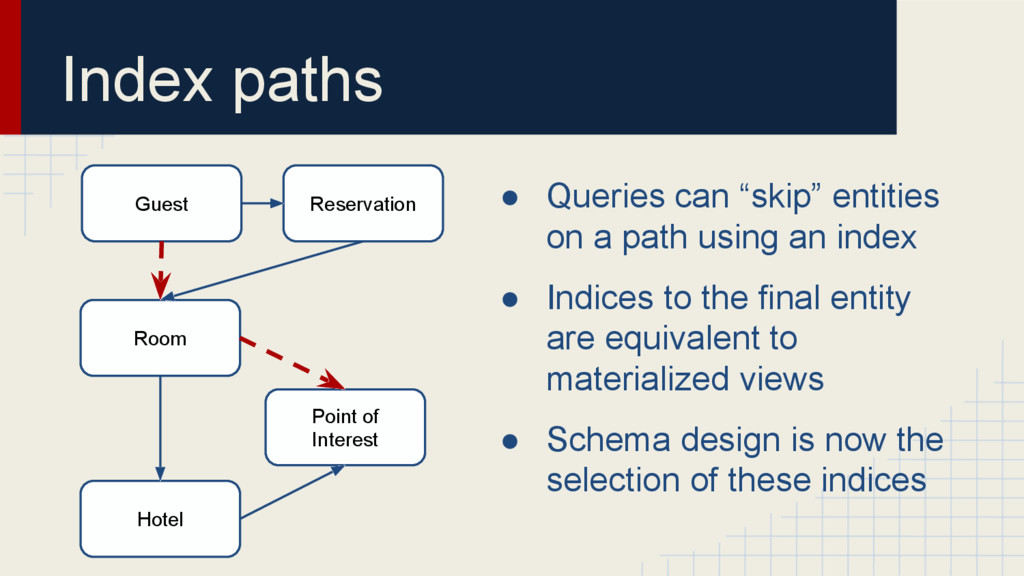 """Index paths ● Queries can """"skip"""" entities on a ..."""