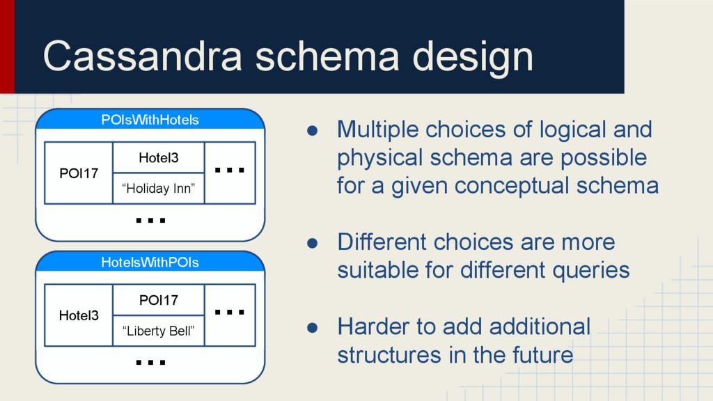 Cassandra schema design POIsWithHotels POI17 Ho...