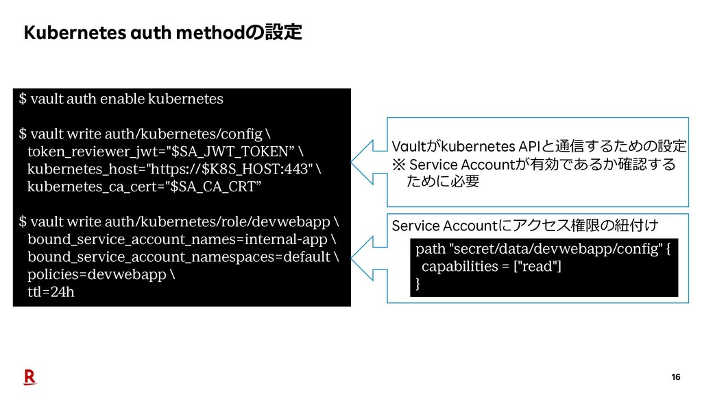 16 Kubernetes auth methodの設定 $ vault auth enabl...
