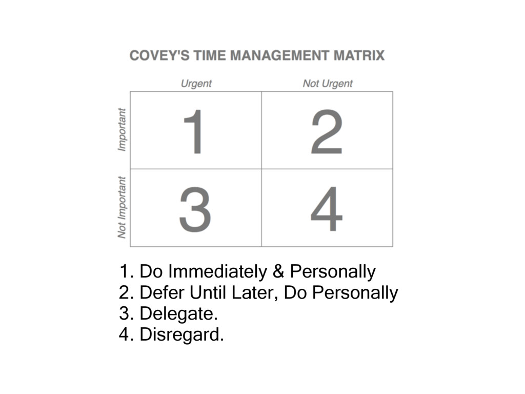 1. Do Immediately & Personally 2. Defer Until L...